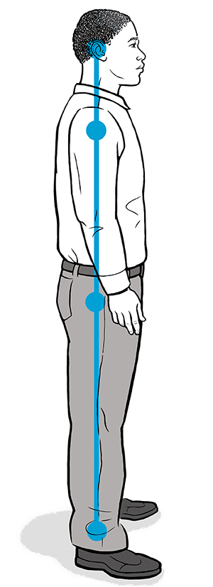 Side view of man standing with ears, shoulders, hips, and ankles aligned.